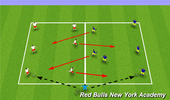 Football/Soccer Session Plan Drill (Colour): Warm-up: Double Rondo
