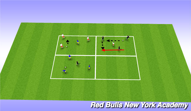 Football/Soccer Session Plan Drill (Colour): Possession 1 (option 1)