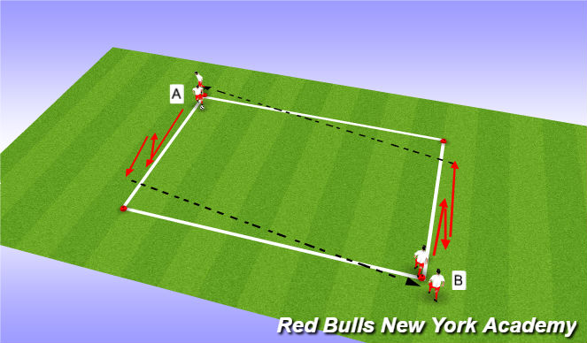 Football/Soccer Session Plan Drill (Colour): Non-Semi Opposed