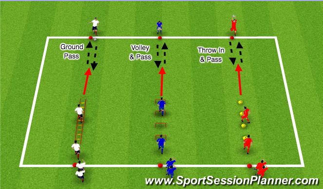 Football/Soccer Session Plan Drill (Colour): Warm Up (Inc. SAQ)