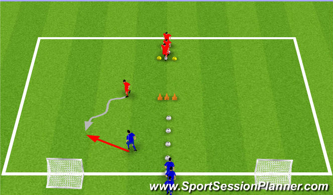 Football/Soccer Session Plan Drill (Colour): 1v1 To Target Goals