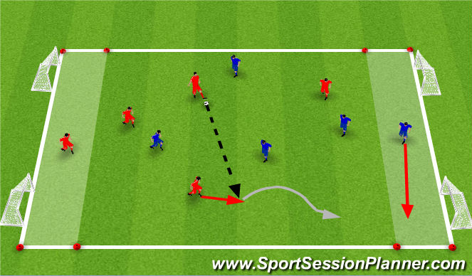 Football/Soccer Session Plan Drill (Colour): 5v5 to Target Goals
