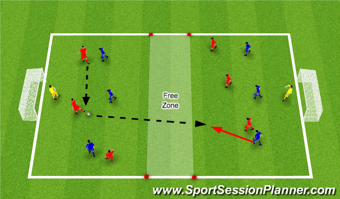 Football/Soccer Session Plan Drill (Colour): Playing Through The Free Zone