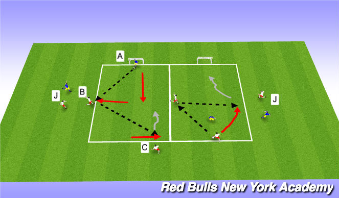Football/Soccer Session Plan Drill (Colour): Semi Opposed-Opposed