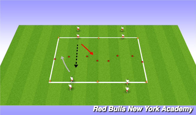 Football/Soccer Session Plan Drill (Colour): Receiving to Penetrate