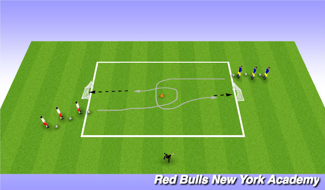 Football/Soccer Session Plan Drill (Colour): Main Theme - 1v1 Turning