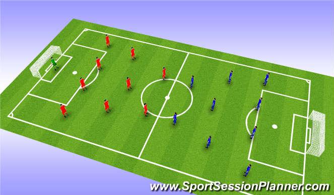 Football/Soccer Session Plan Drill (Colour): 7v7 - 9v9 Game