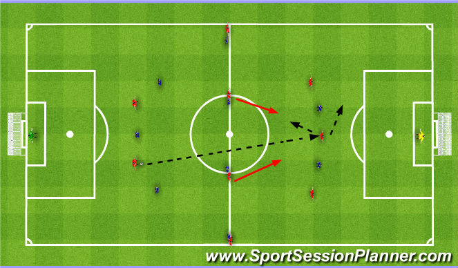 Football/Soccer Session Plan Drill (Colour): 2nd ball in attack. Spady w ataku 5v2+2.