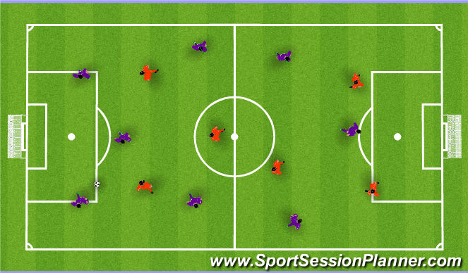Football/Soccer Session Plan Drill (Colour): Combination Play - Attacking Overload