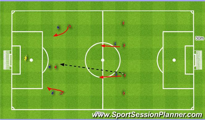 Football/Soccer Session Plan Drill (Colour): Playing Direct 6v4. Bezpośrednie granie 6v4.