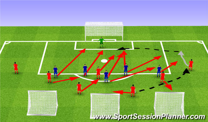 Football/Soccer Session Plan Drill (Colour): Postioning in the 18y box. Ustawienie się w 16.