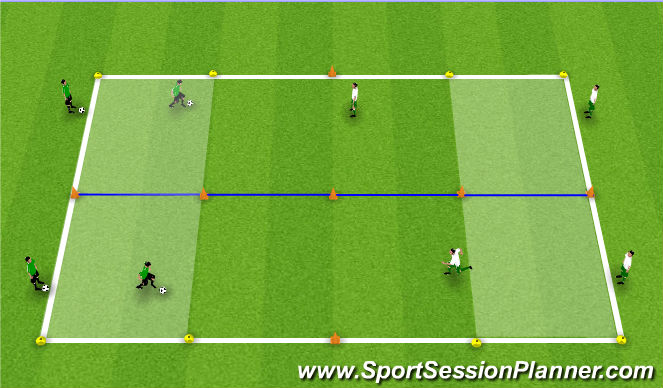 Football/Soccer Session Plan Drill (Colour): Activity 1: End Zone
