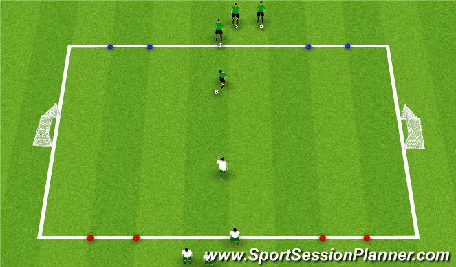 Football/Soccer Session Plan Drill (Colour): Activity 2: 1v1 w/ Multiple Goals