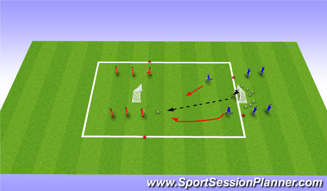 Football/Soccer Session Plan Drill (Colour): 2v2 to target