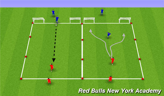 Football/Soccer Session Plan Drill (Colour): Full Pressure 1v1