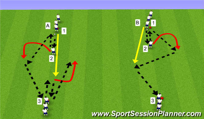 Football/Soccer Session Plan Drill (Colour): Approach play warm up 4-3-3