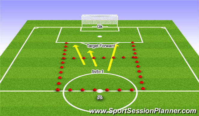 Football/Soccer Session Plan Drill (Colour): 3 players break
