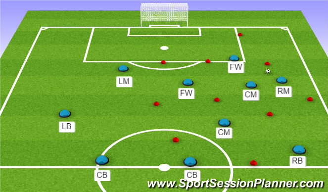 Football/Soccer Session Plan Drill (Colour): High Pressing