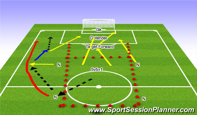 Football/Soccer Session Plan Drill (Colour): #s up in the attack