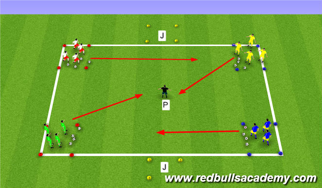 Football/Soccer Session Plan Drill (Colour): Main Theme 2 - Progression