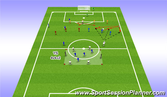 Football/Soccer Session Plan Drill (Colour): Collaboration 8&10 with 9/7/11