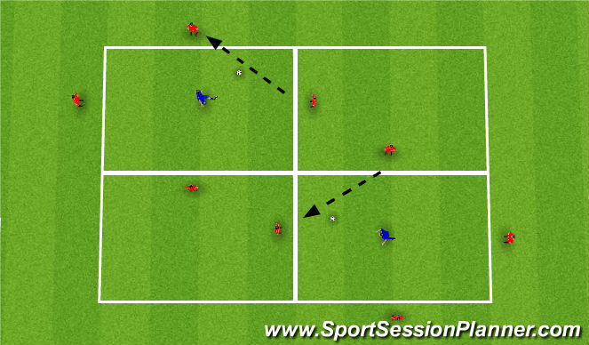 Football/Soccer Session Plan Drill (Colour): Passing and receiving under pressure