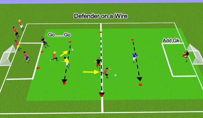 Football/Soccer Session Plan Drill (Colour): Defender on a Wire