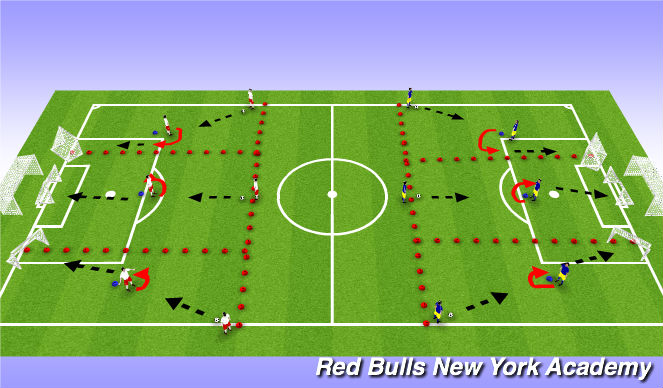 Football/Soccer Session Plan Drill (Colour): Un opposed