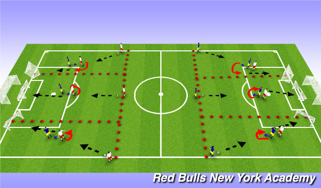 Football/Soccer Session Plan Drill (Colour): Semi Opossed.