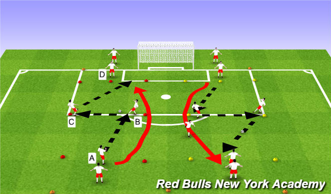 Football/Soccer Session Plan Drill (Colour): Main Theme Unoppossed