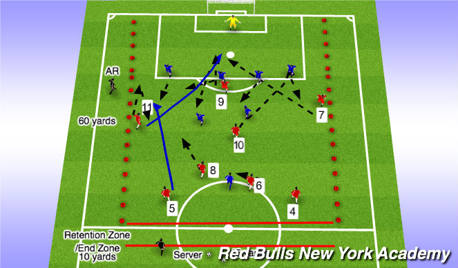 Football/Soccer Session Plan Drill (Colour): 9 (including server)v8