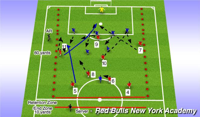 Football/Soccer Session Plan Drill (Colour): 9 (including server)v8