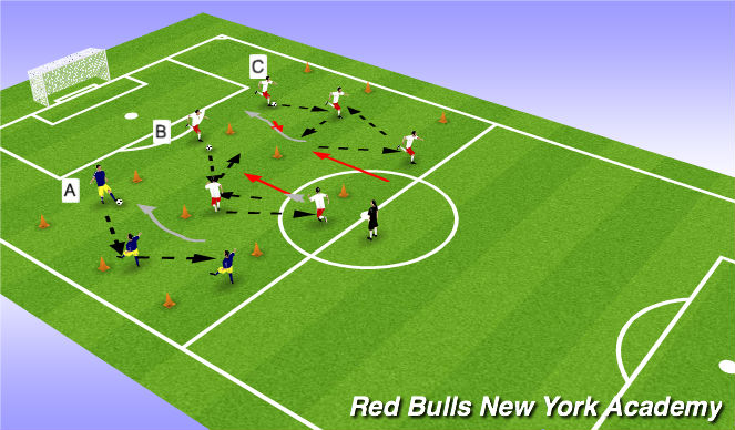 Football/Soccer Session Plan Drill (Colour): Semi/Full THEME