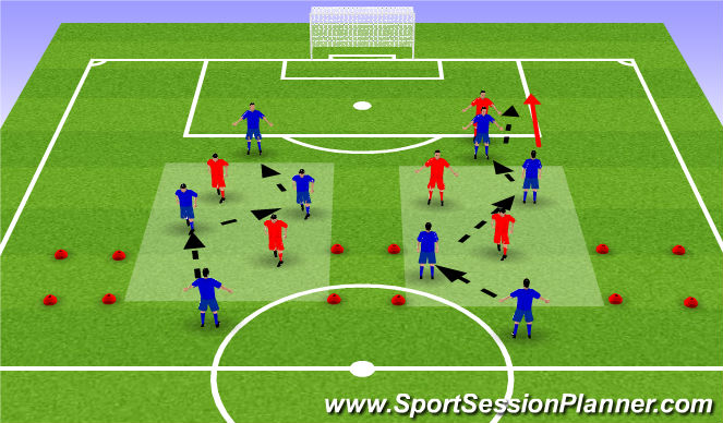 Football/Soccer Session Plan Drill (Colour): Skill Phase: