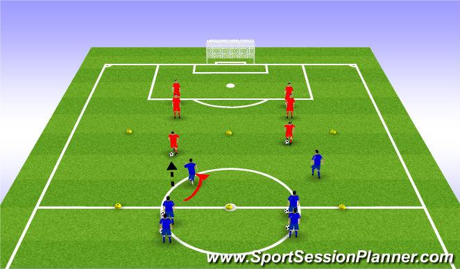 Football/Soccer Session Plan Drill (Colour): 1v1 with 2v2 progression