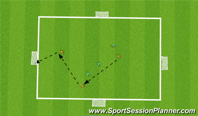 Football/Soccer Session Plan Drill (Colour): 3v3 chaotic game
