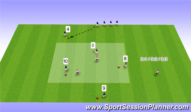 Football/Soccer Session Plan Drill (Colour): Passing Exercise - with pressure