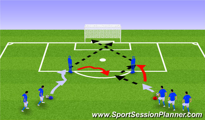 Football/Soccer Session Plan Drill (Colour): 1v1 + Give n Go Shooting