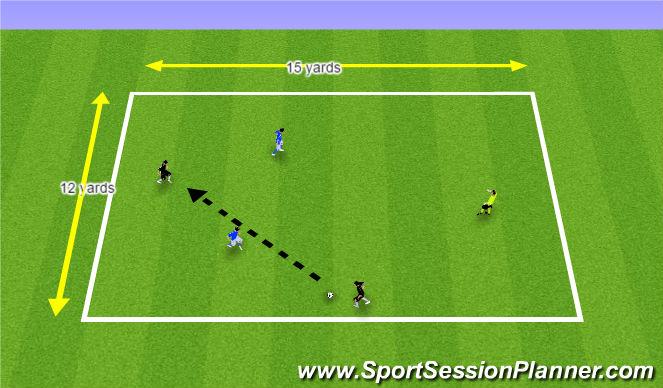 Football/Soccer Session Plan Drill (Colour): 2v2+1 Possession