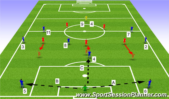 Football/Soccer Session Plan Drill (Colour): Corrective Positioning & Tactical Adjustments