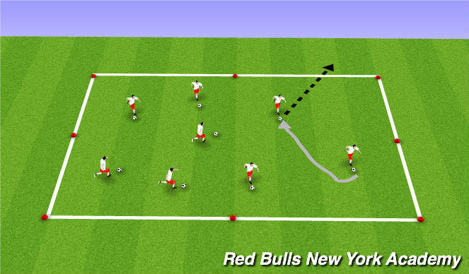 Football/Soccer Session Plan Drill (Colour): Knock out (Fully Opposed)