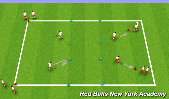 Football/Soccer Session Plan Drill (Colour): Main Theme- Unopposed