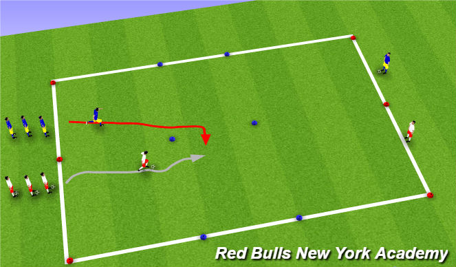 Football/Soccer Session Plan Drill (Colour): Main Theme- Oppossed Directional