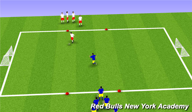 Football/Soccer Session Plan Drill (Colour): Main Theme- Opposed to Goal