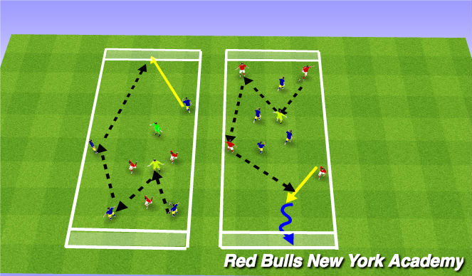 Football/Soccer Session Plan Drill (Colour): 4v4 +1
