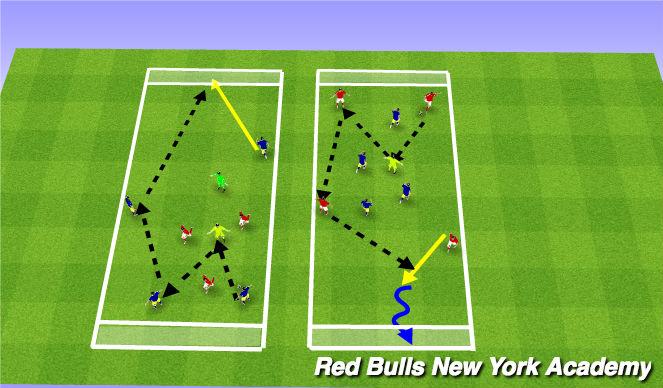 Football/Soccer Session Plan Drill (Colour): 4v4 +1