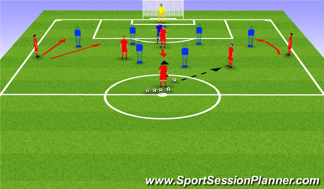 Football/Soccer Session Plan Drill (Colour): Attacking - Combination play