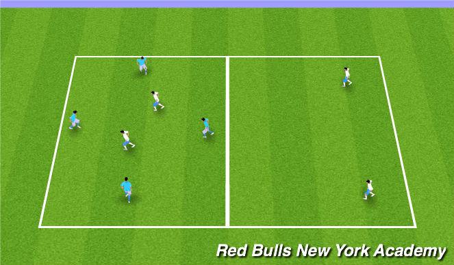 Football/Soccer Session Plan Drill (Colour): 4v2+2 Transition Game