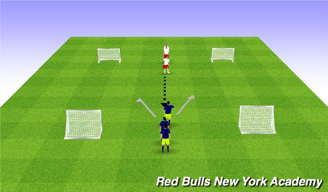 Football/Soccer Session Plan Drill (Colour): 1vs1 Opposed