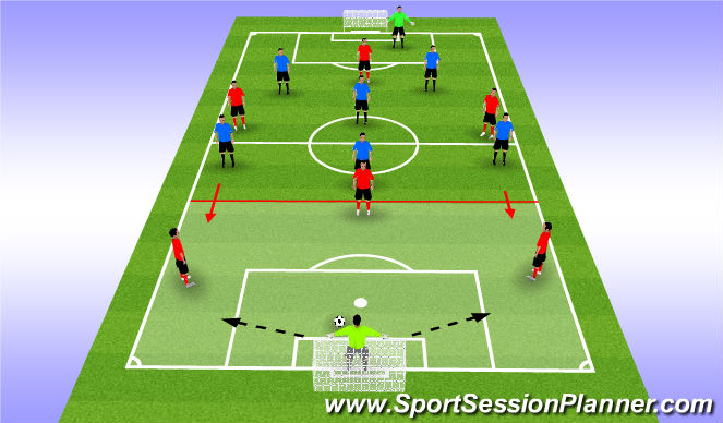 Football/Soccer Session Plan Drill (Colour): Build-Out Line